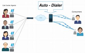 Basic MCC Auto-Dialer Graphic
