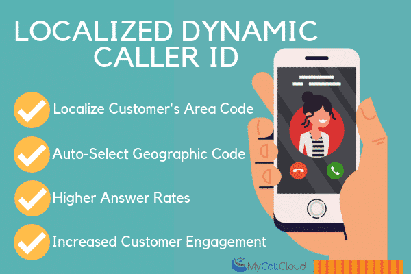 localized dynamic caller ID infographic