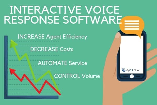 Why use IVR call center software infographic