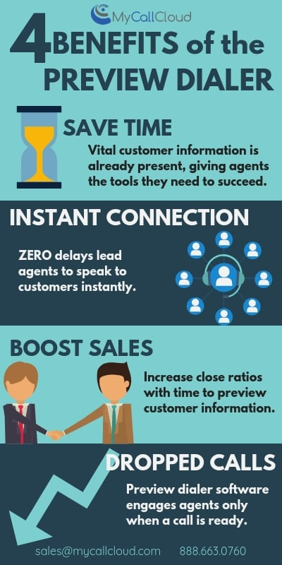 4 benefits of preview dialer software infographic