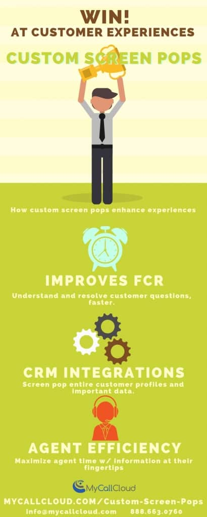 contact center software custom screen pops infographic